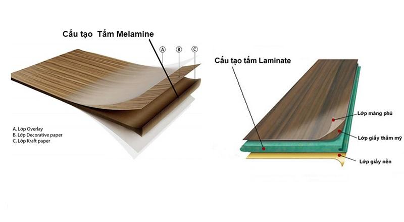 Cấu tạo bề mặt gỗ Laminate